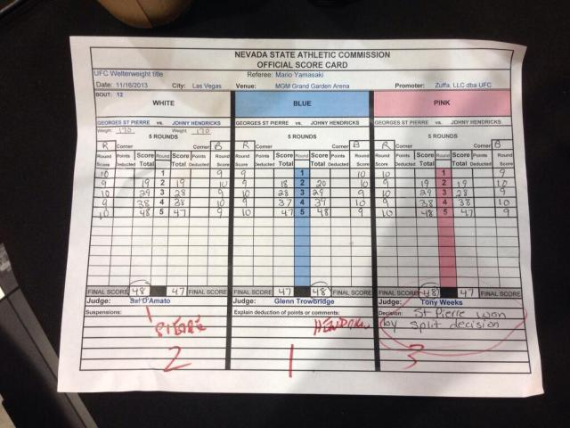 The official Main Event Scorecard.